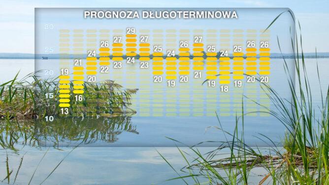 Prognoza pogody na 16 dni: lato jeszcze wróci. Nawet do 29 st. C